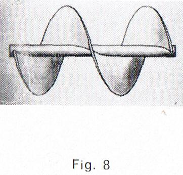 Propeller pitch