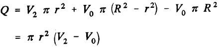 equation eolienne